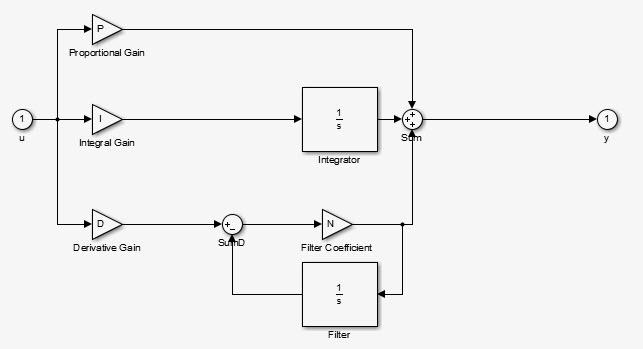 quadcopter pid controller implementation derivative filter  : pid block diagram matlab - findchart.co