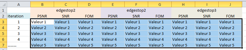 How can I input all the results using xlswrite for each loop ...
