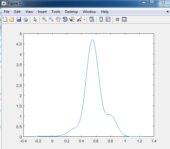 Matlab is not showing exact form of the eye diagram matlab answers png dears all i am importing optisystem eye diagram data into matlab ccuart Choice Image