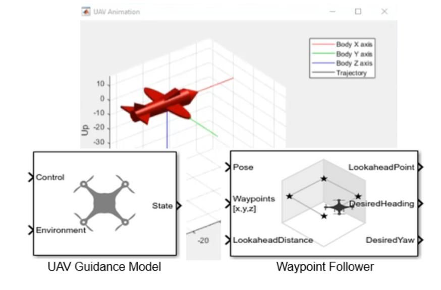 Robotics System Toolbox UAV Library - File Exchange - MATLAB Central