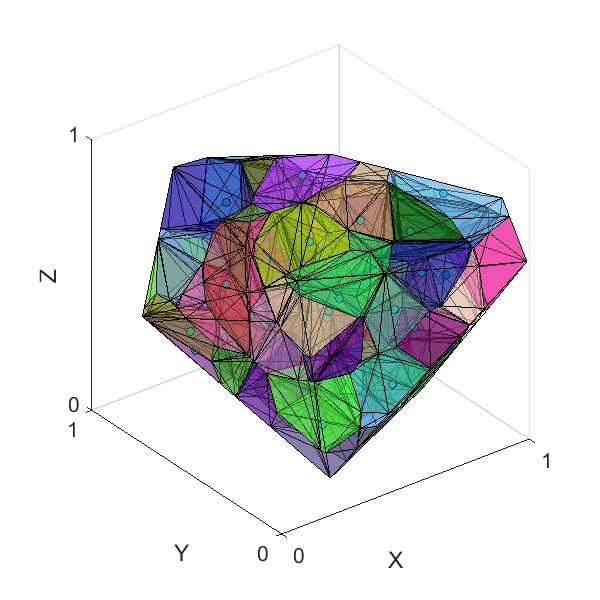 Polytope Bounded Voronoi Diagram In 2d And 3d File Exchange