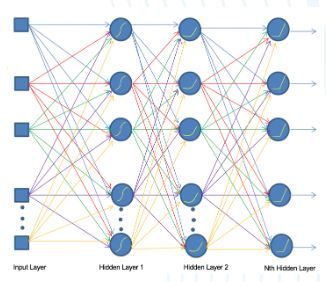 Neural Network Controller using NARX - File Exchange - MATLAB Central