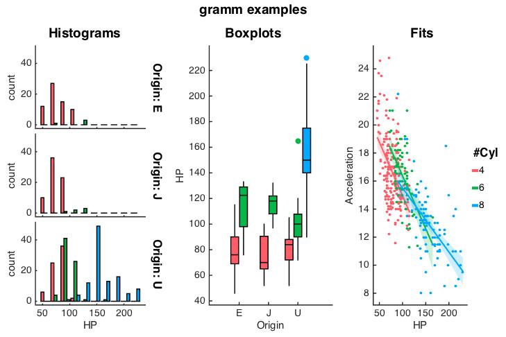 gramm (complete data visualization toolbox, ggplot2/R-like) - File