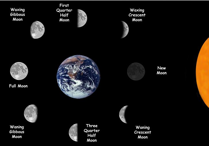 Moon Phases - File Exchange - MATLAB Central