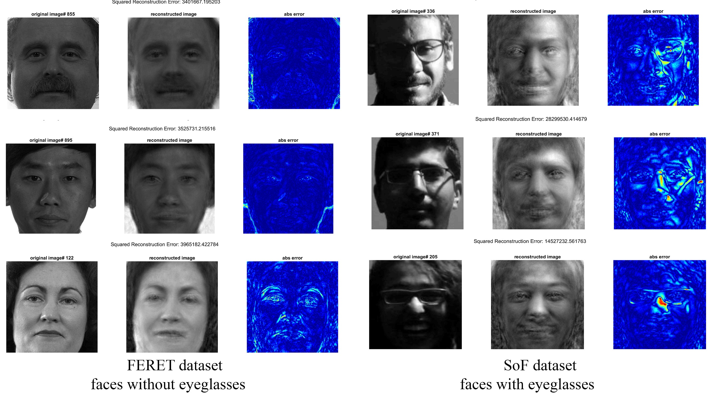 Eyeglasses detection on face images using PCA - File