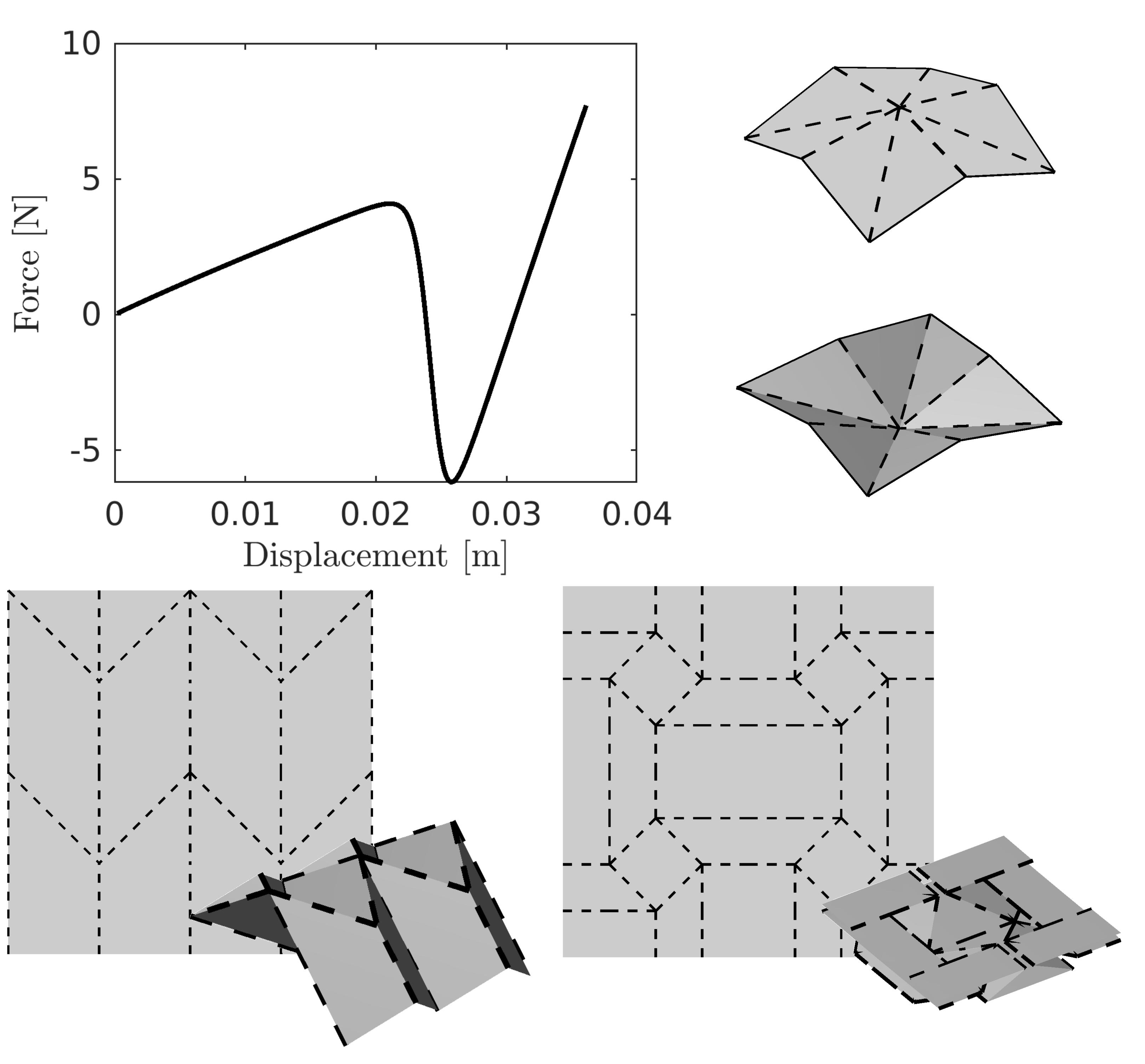 Origami Topology Optimization w/ Nonlinear Truss Model
