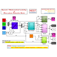 Dynamic Modeling Of Three Phase Induction Motor File Exchange Matlab Central