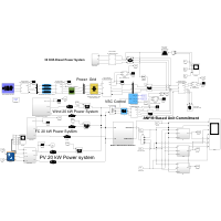 Renewable Energy Based Micro Grid Power Management System File Exchange Matlab Central
