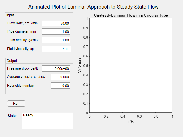 Laminar Approach to Steady Flow in a Circular Tube - File