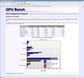 GPUBench - File Exchange - MATLAB Central