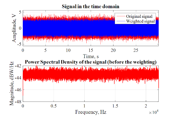 Noise Measurement with Matlab - File Exchange - MATLAB Central
