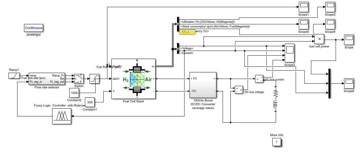 fuzzy controller based mppt for fuel cell  - file exchange