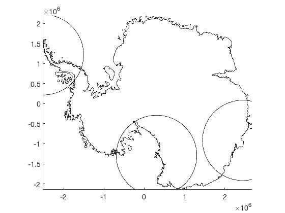 Circleps Documentation