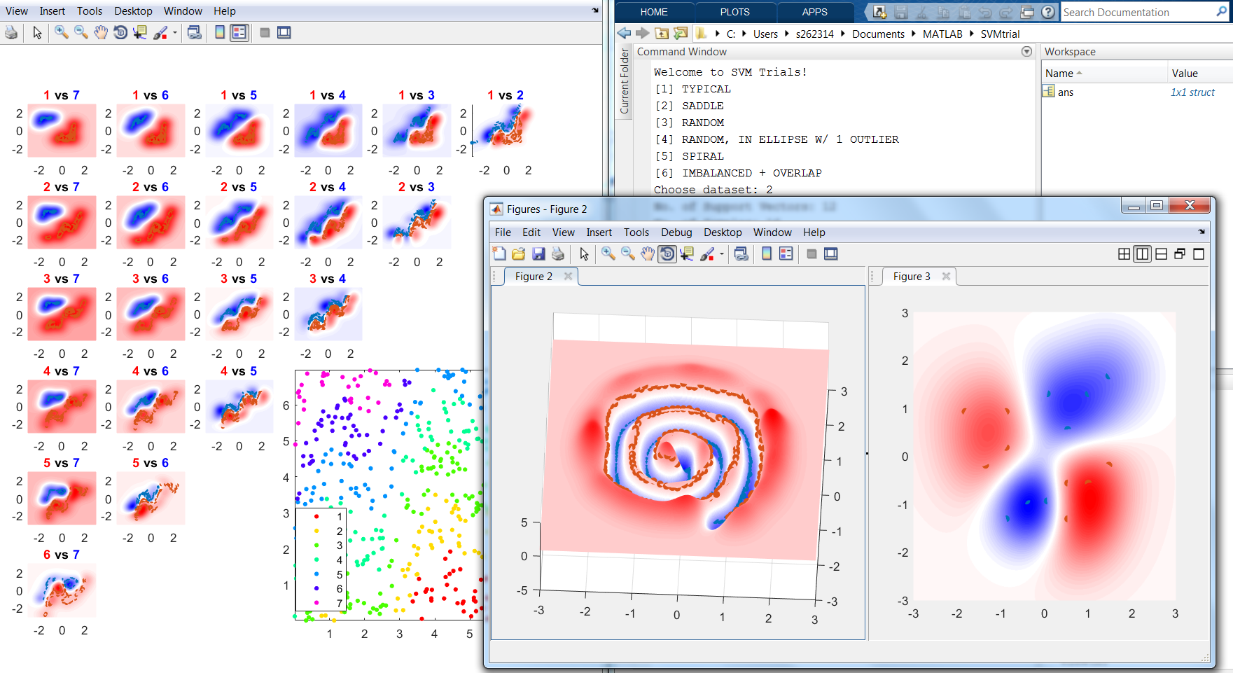 Svm Implementation Matlab