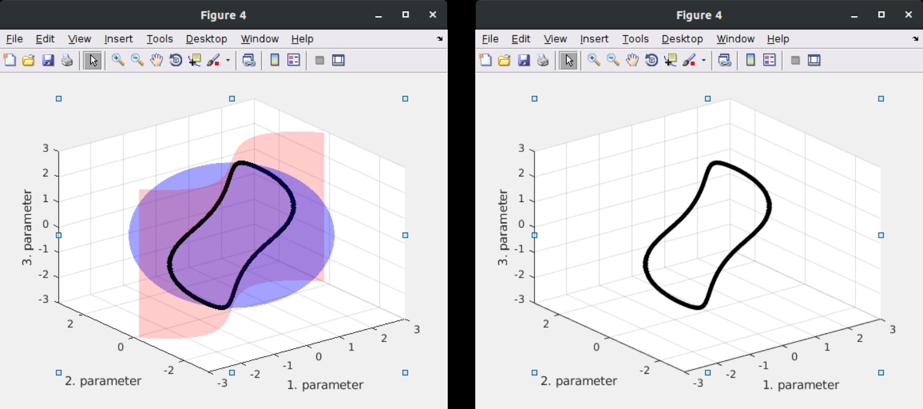 Multi-Dimensional Bisection Method - File Exchange - MATLAB