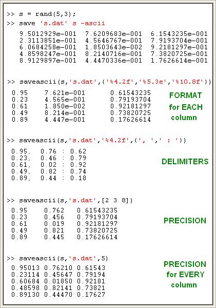 append csv matlab
