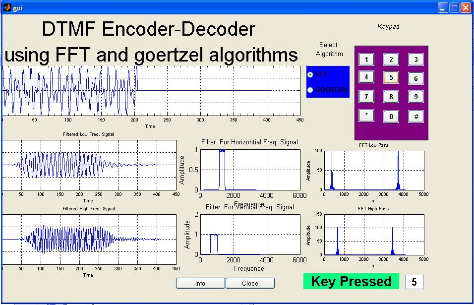 DTMF Encoder/Decoder with GUI using FFT,goertzel,Filter Banks -  File Exchange - MATLAB Central