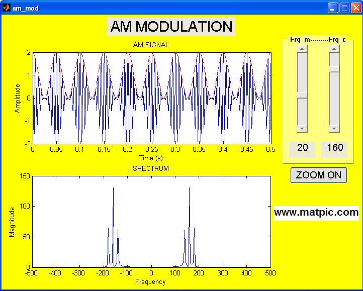 AM modulation and its spectrum - File Exchange - MATLAB Central