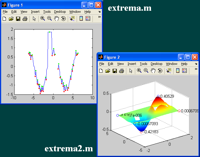extrema m, extrema2 m - File Exchange - MATLAB Central
