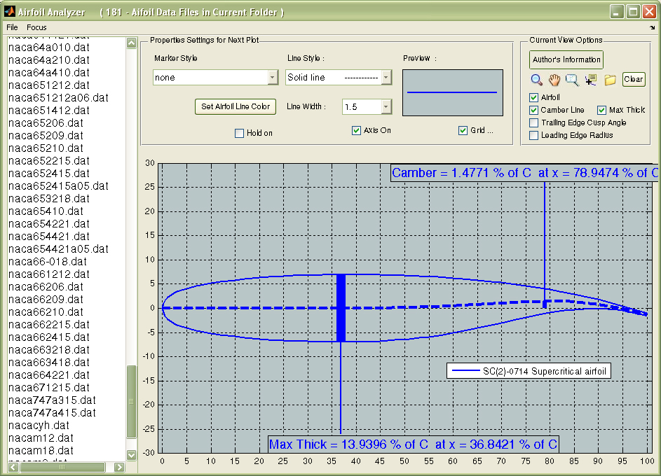Airfoil Analyzer - File Exchange - MATLAB Central