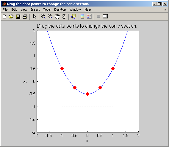 PPT – Conic Sections PowerPoint presentation | free to ...