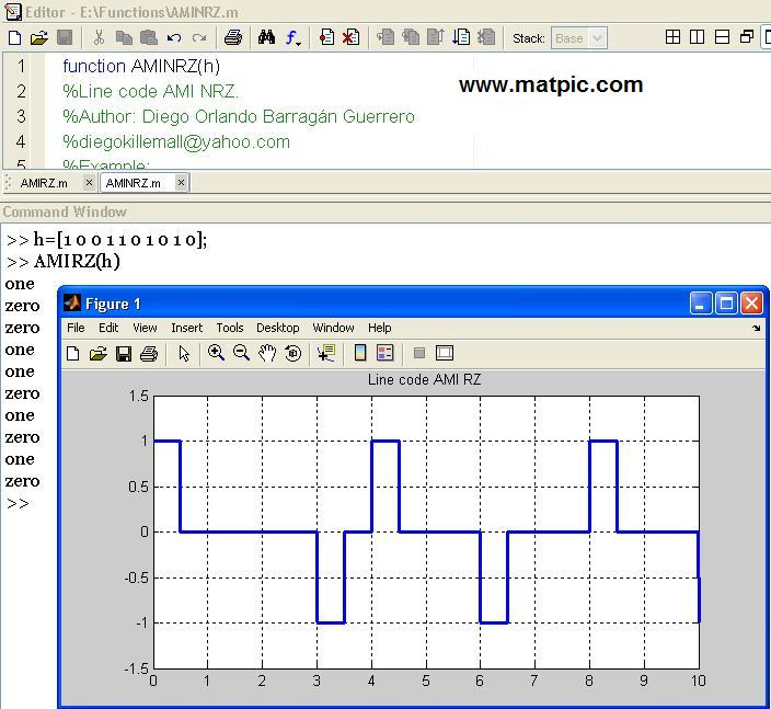 Data encoding ami nrz rz polar bipolar manchester file image thumbnail ccuart Choice Image
