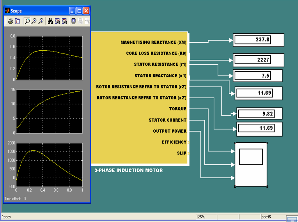 Simulink Modelling of a 3 phase Induction Motor Using its test