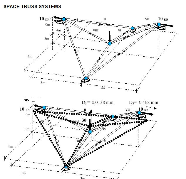 Space Truss Systems as Linear Static Analysis - File Exchange ...