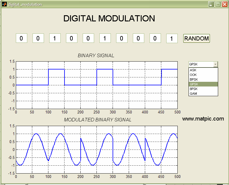 DIGITAL MODULATION - File Exchange - MATLAB Central