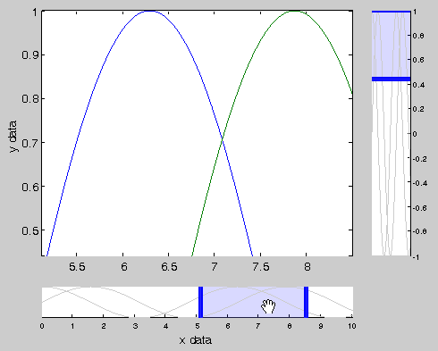 matlab how to fix plot x y values