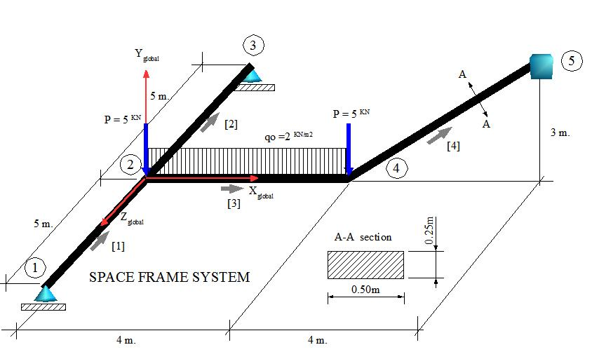 Space Elastic Frame Analysis with Linear Static Applications (update ...