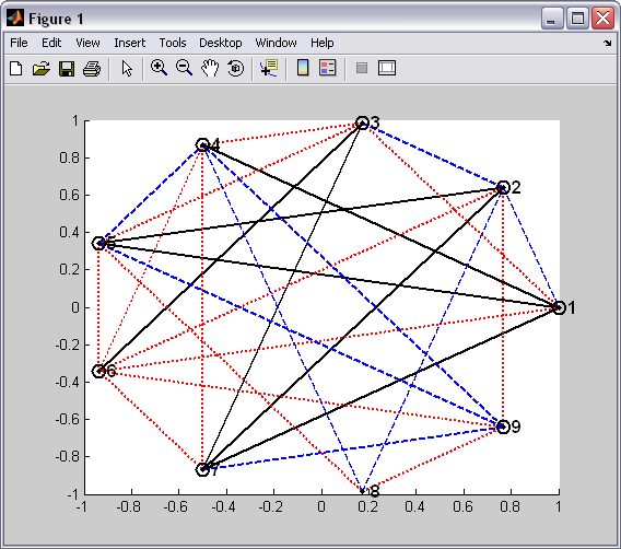 Plot a directed graph file exchange matlab central image thumbnail ccuart Choice Image