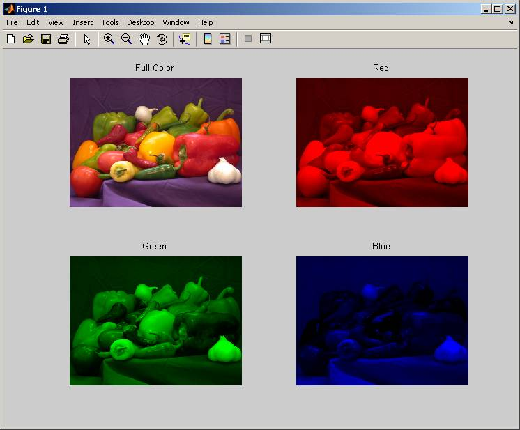 RGB Image Decomposition - File Exchange - MATLAB Central