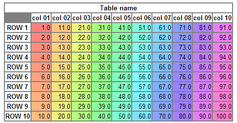 how to add an image to a table html