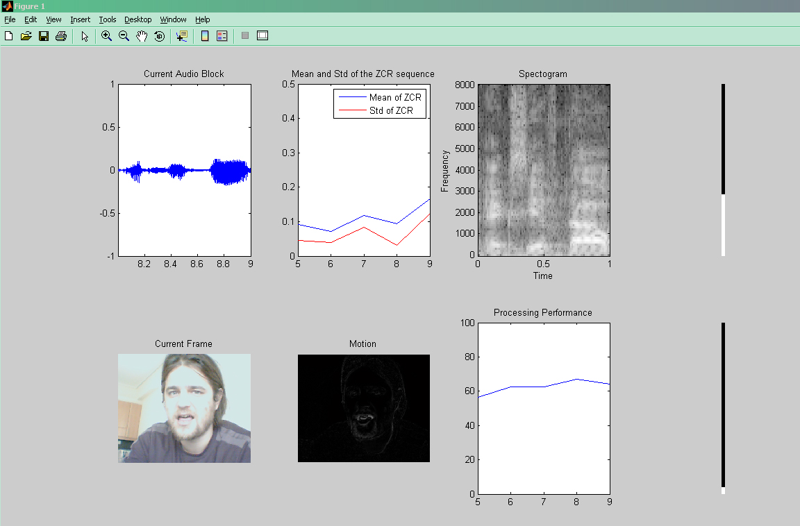 Real Time Microphone and Camera data acquisition and audio-video