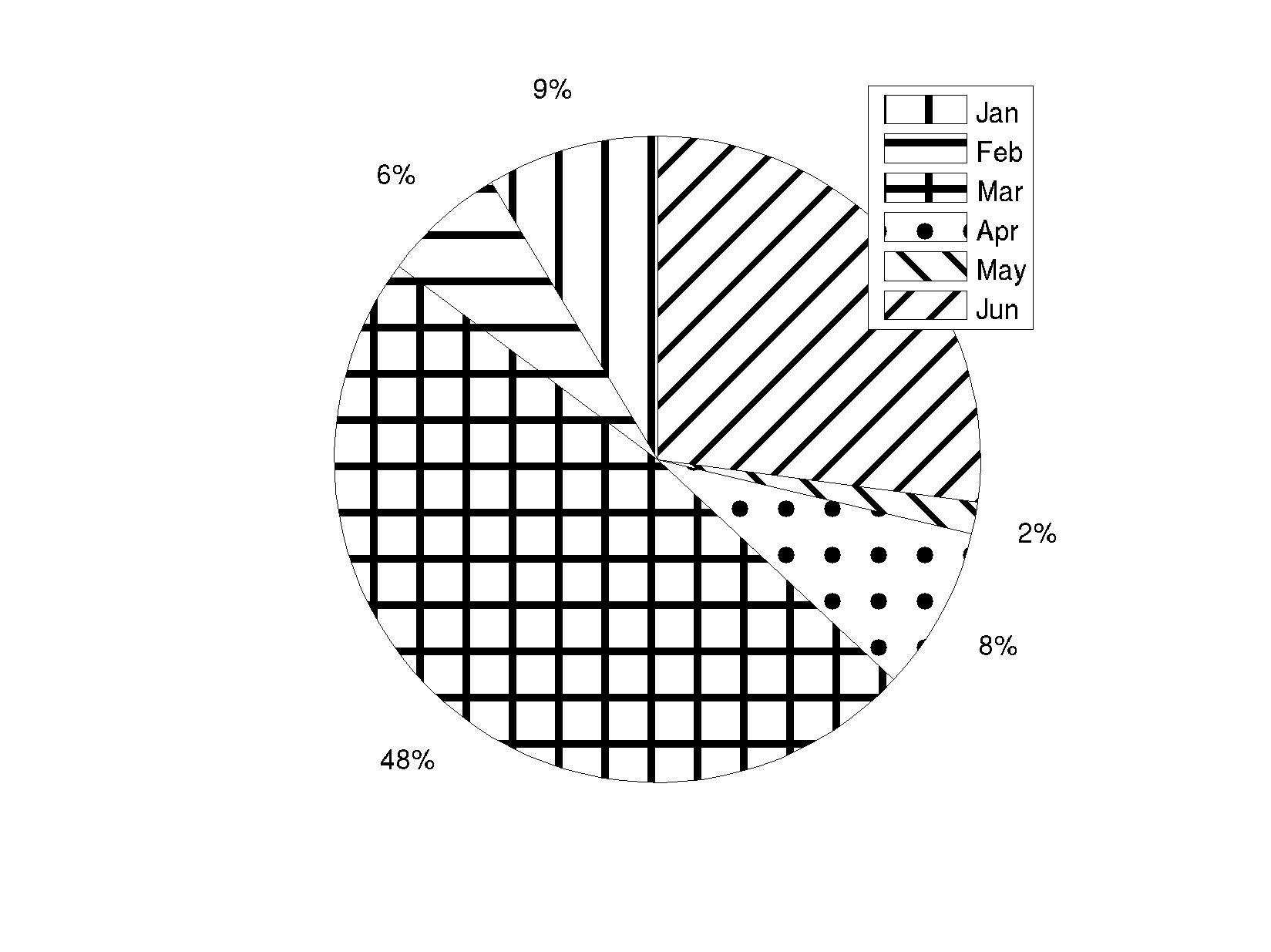 Hatch fill patterns plus plus - File Exchange - MATLAB Central