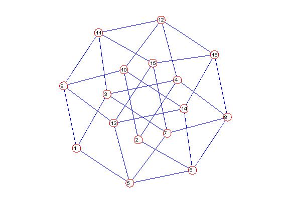 Eulerian_02