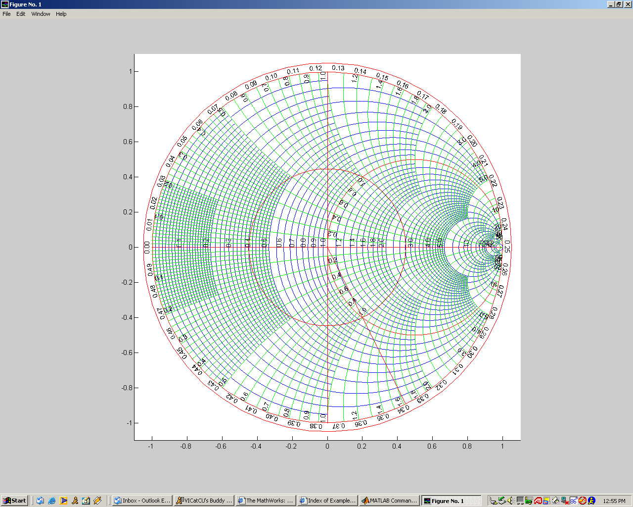 Smith chart plot file exchange matlab central smith chart plot ccuart Choice Image