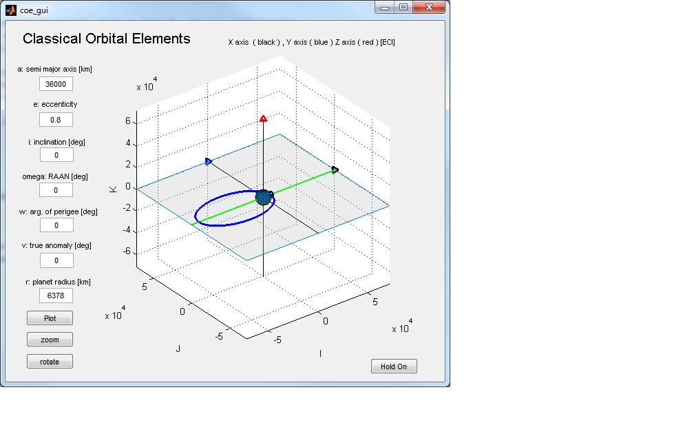 Classical Orbital Elements Gui File Exchange Matlab