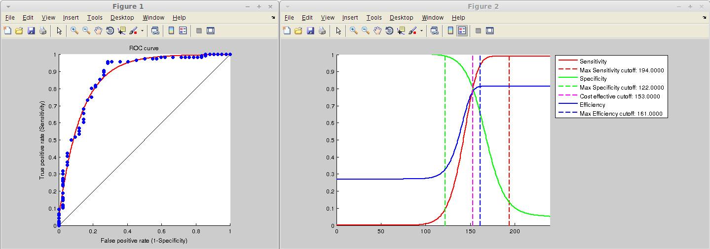 medcalc roc curve