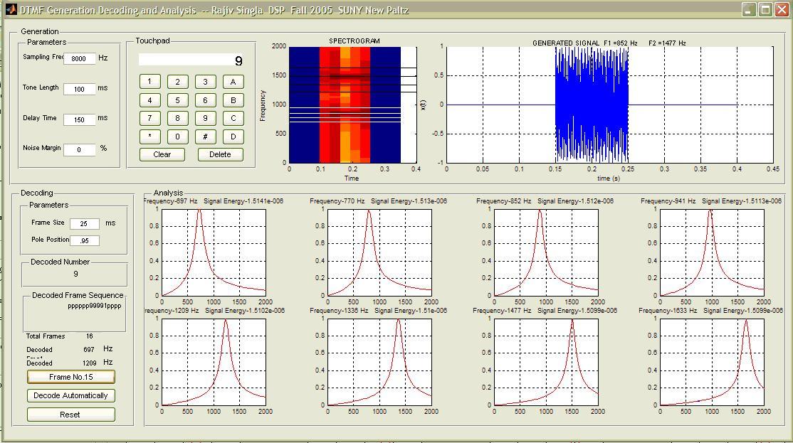 DTMF Filtering and Noise Simulator - File Exchange - MATLAB Central