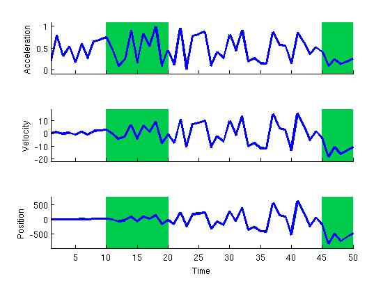 Matlab time Series heatmap