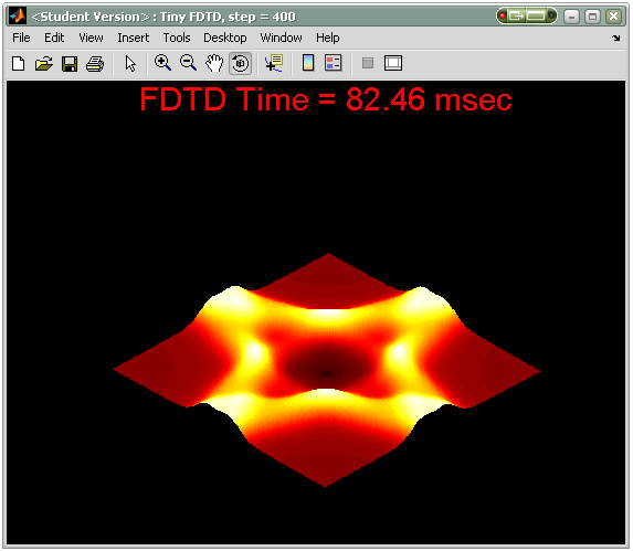 Tiny FDTD v1 0 - File Exchange - MATLAB Central