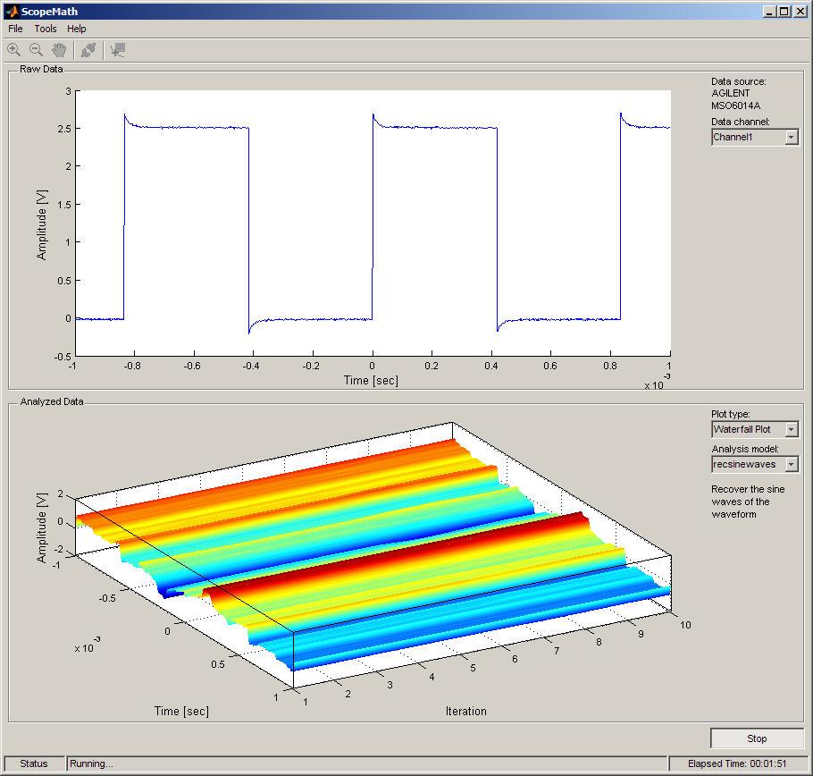 Agilent Infiniium and InfiniiVision Oscilloscopes – MATLAB Example