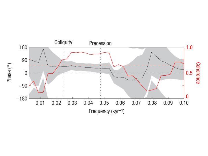 download Измерение удовлетворенности