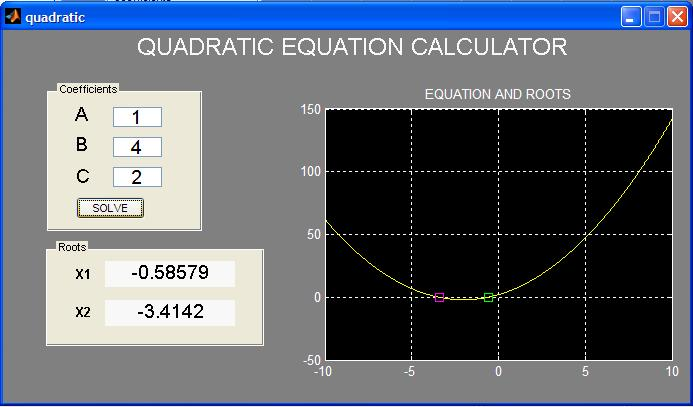 Quadratic Equation Calculator - File Exchange - MATLAB Central