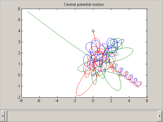 Matlab In Physics Symbolic Computation And Differential Equations File Exchange Matlab Central Posts should be pertinent and generate a discussion about physics. matlab in physics symbolic