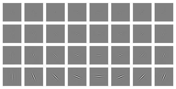 Gabor filter - File Exchange - MATLAB Central