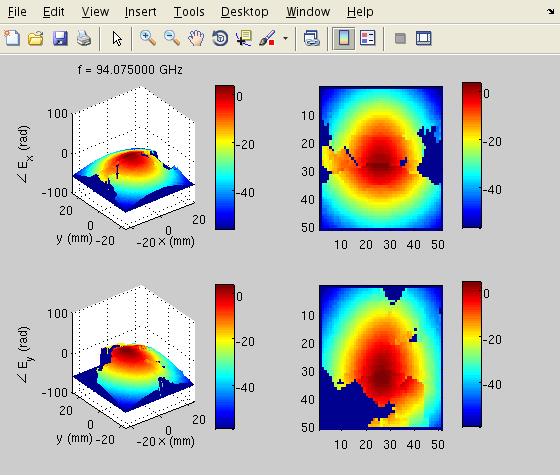 NF2FF - File Exchange - MATLAB Central