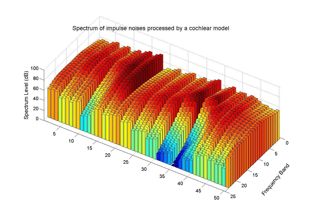 Drawing Lines In Matlab : Bar color varargin file exchange matlab central